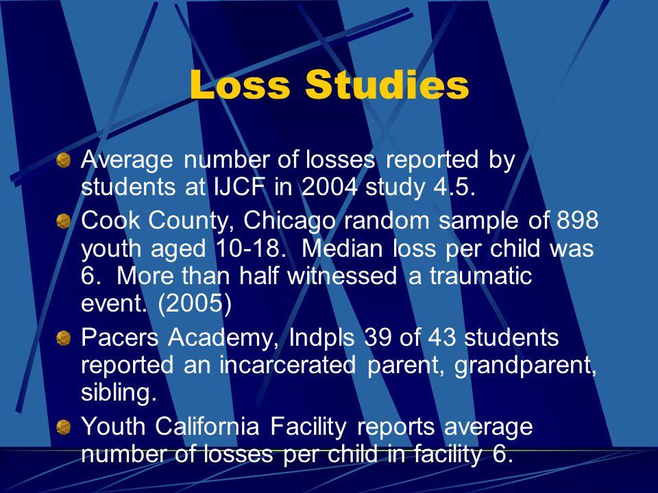 Growing Through Loss Participants