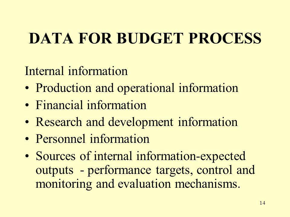 14 DATA FOR BUDGET PROCESS Internal information Production and operational information Financial information Research and development information Personnel information Sources of internal information-expected outputs - performance targets, control and monitoring and evaluation mechanisms.