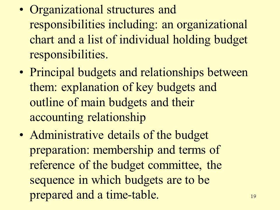 19 Organizational structures and responsibilities including: an organizational chart and a list of individual holding budget responsibilities.