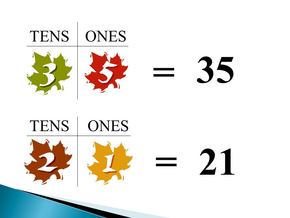 TENSONES This tells us that there are 4 groups of ten. This tells us that there are 8 ones. Knowing this, we know that our number is 48.