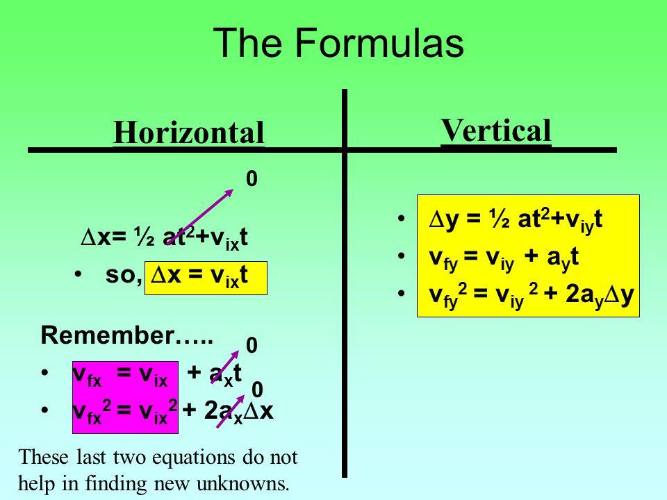 The Formulas  y = ½ at 2 +v iy t v fy = v iy + a y t v fy 2 = v iy 2 + 2a y  y  x= ½ at 2 +v ix t so,  x = v ix t 0 Vertical Horizontal Remember….