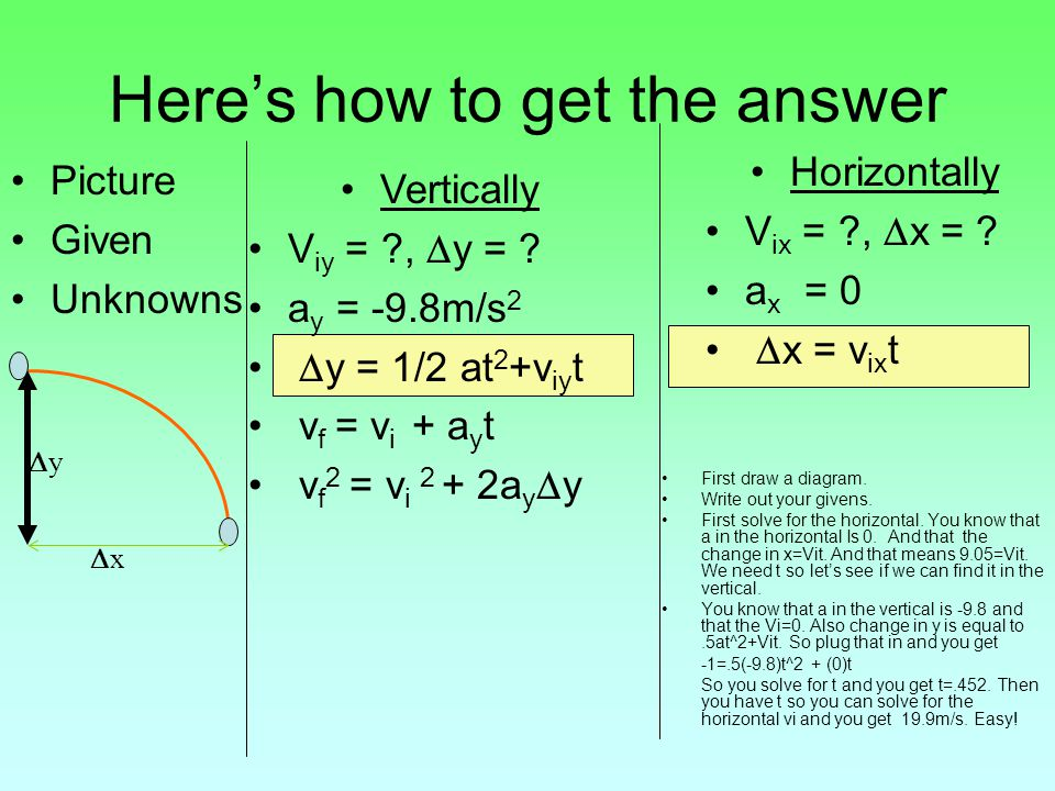Here's how to get the answer First draw a diagram.
