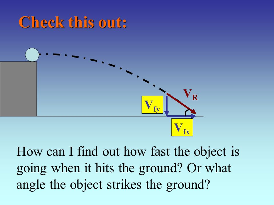 Check this out: How can I find out how fast the object is going when it hits the ground.
