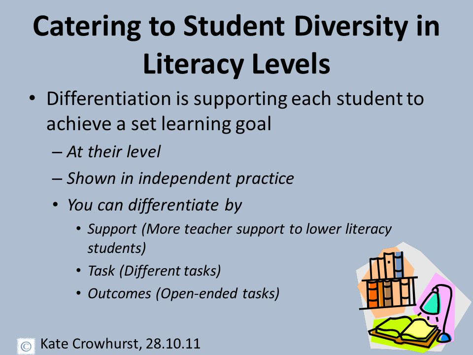 Catering to Student Diversity in Literacy Levels Differentiation is supporting each student to achieve a set learning goal – At their level – Shown in independent practice You can differentiate by Support (More teacher support to lower literacy students) Task (Different tasks) Outcomes (Open-ended tasks) Kate Crowhurst, 28.10.11