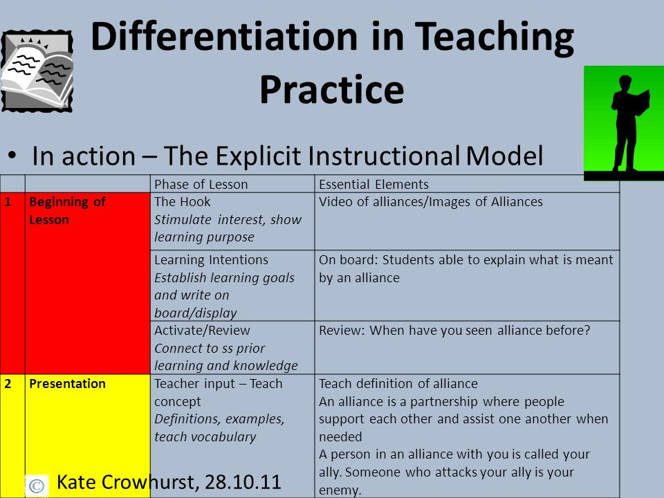 Differentiation in Teaching Practice In action – The Explicit Instructional Model Phase of LessonEssential Elements 1Beginning of Lesson The Hook Stimulate interest, show learning purpose Video of alliances/Images of Alliances Learning Intentions Establish learning goals and write on board/display On board: Students able to explain what is meant by an alliance Activate/Review Connect to ss prior learning and knowledge Review: When have you seen alliance before.