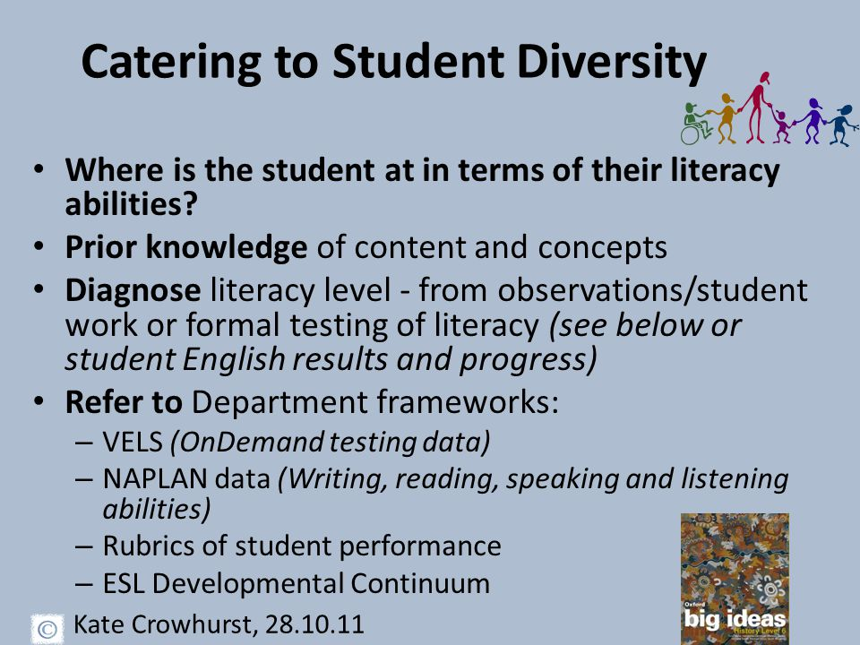 Catering to Student Diversity Where is the student at in terms of their literacy abilities.
