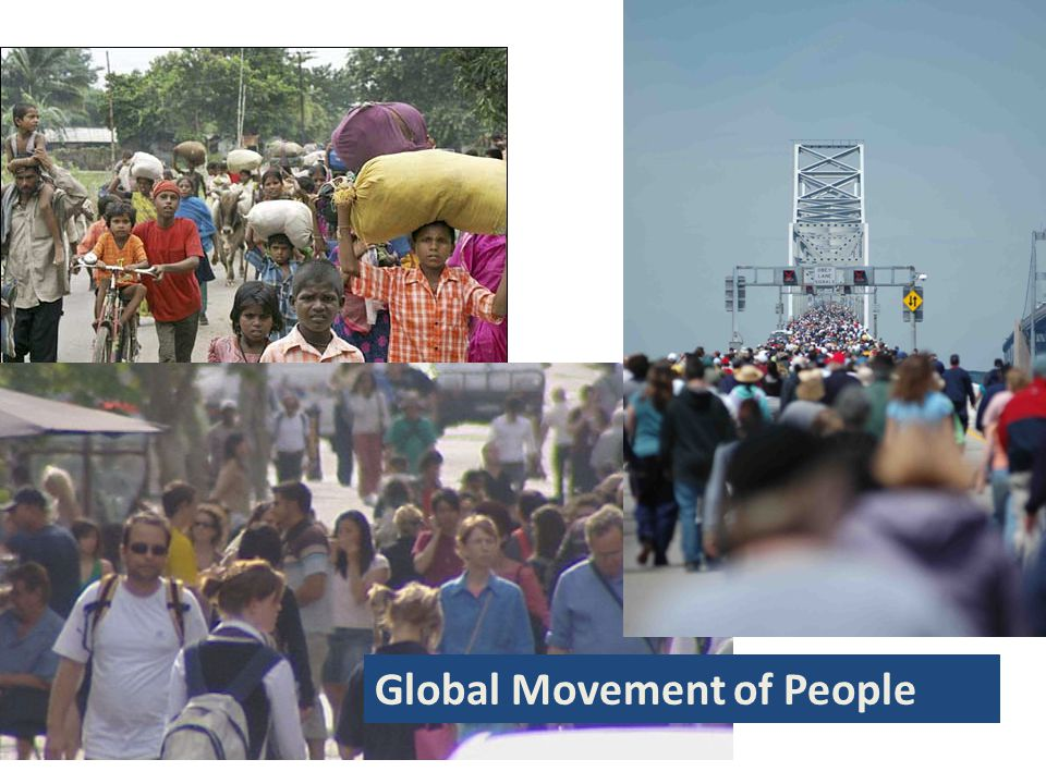 Global Movement of People