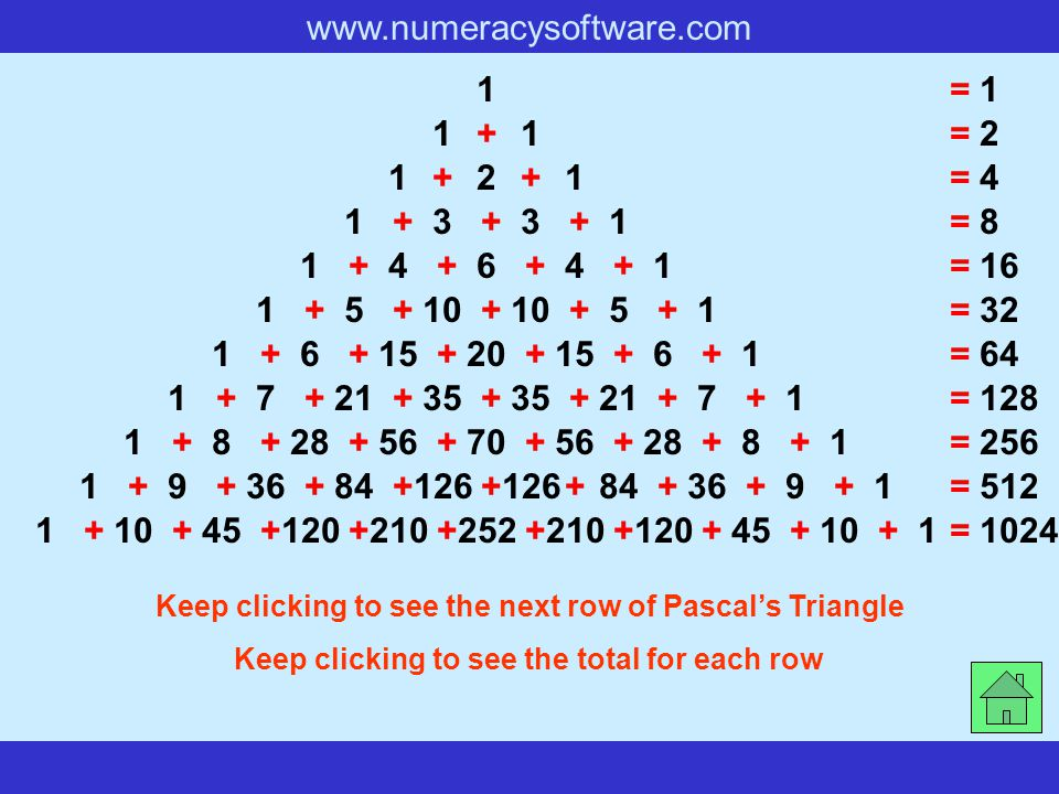 www.numeracysoftware.com Keep clicking to see the next row of Pascal's Triangle 1 11 121 1331 14641 1510 51 1615201561 172135 2171 18285670562881 193684126 843691 1104512021025221012045101 = 1 = 2 = 4 = 8 = 16 = 32 = 64 = 128 = 256 = 512 Keep clicking to see the total for each row = 1024 ++ + + + + + + + + + + + + + + + + + + + + + + + + + + + + + + + + + + + + + + + + + + + + + + + + + + + +