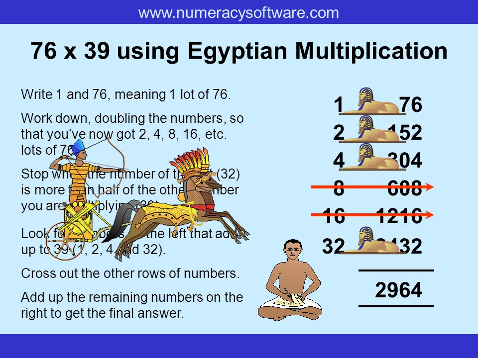 www.numeracysoftware.com 176 2152 76 x 39 using Egyptian Multiplication Write 1 and 76, meaning 1 lot of 76.