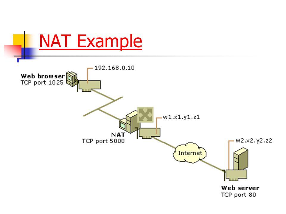 NAT Example