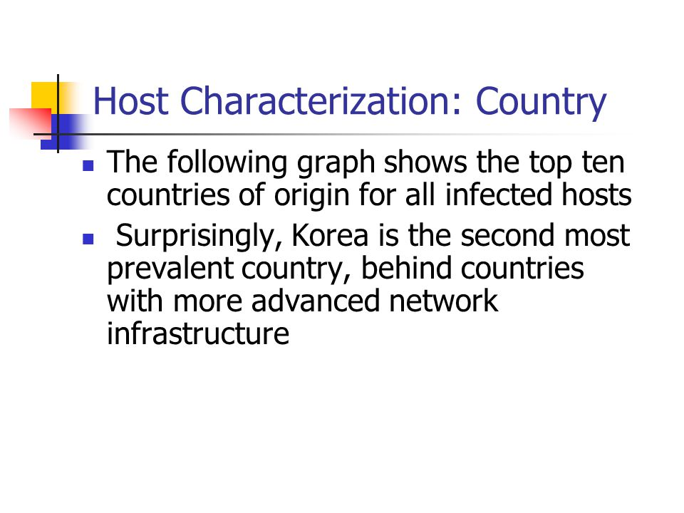 Host Characterization: Country The following graph shows the top ten countries of origin for all infected hosts Surprisingly, Korea is the second most prevalent country, behind countries with more advanced network infrastructure