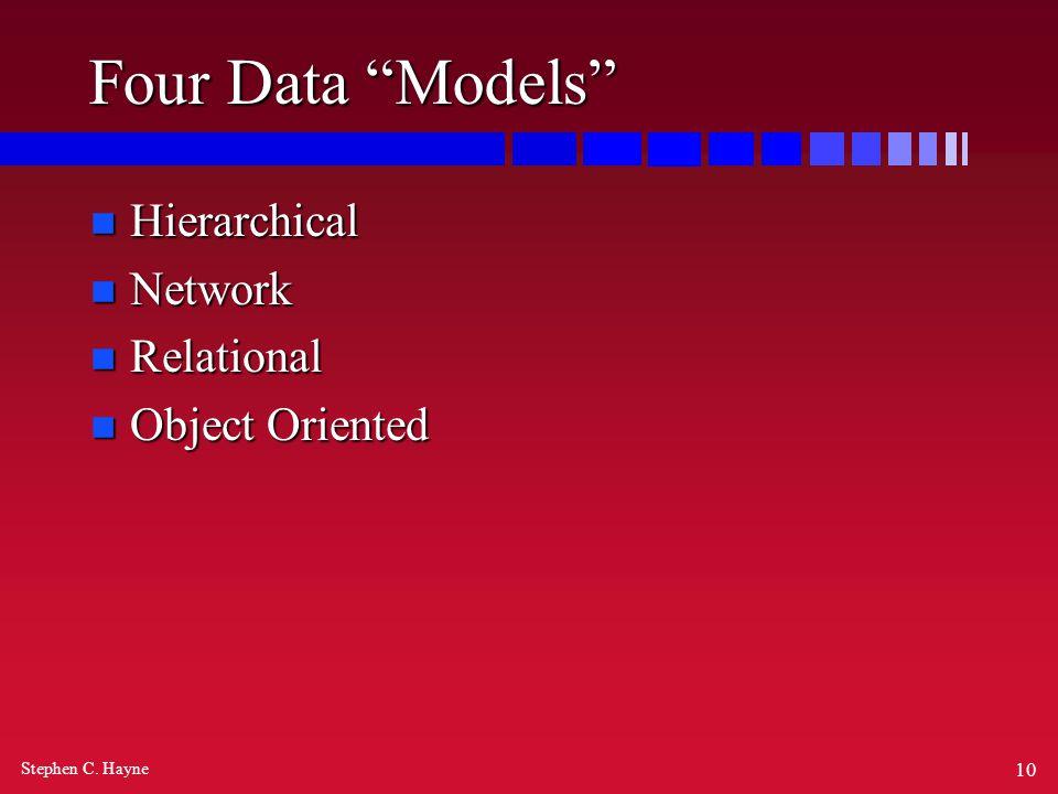 Stephen C. Hayne 10 Four Data Models n Hierarchical n Network n Relational n Object Oriented