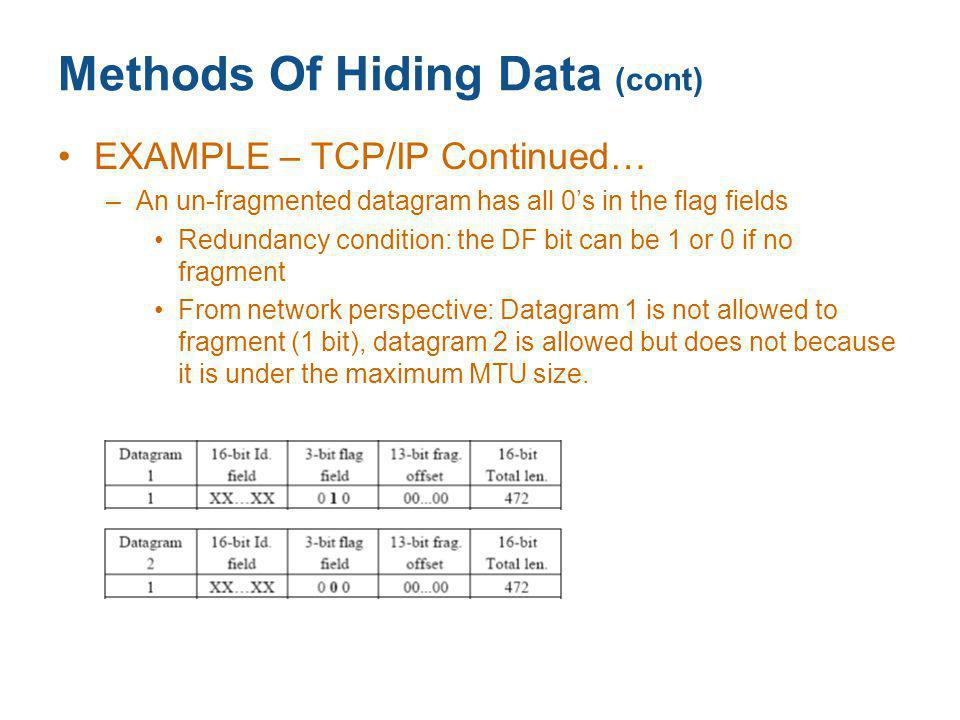 Methods Of Hiding Data (cont) EXAMPLE – TCP/IP Continued… –An un-fragmented datagram has all 0's in the flag fields Redundancy condition: the DF bit c