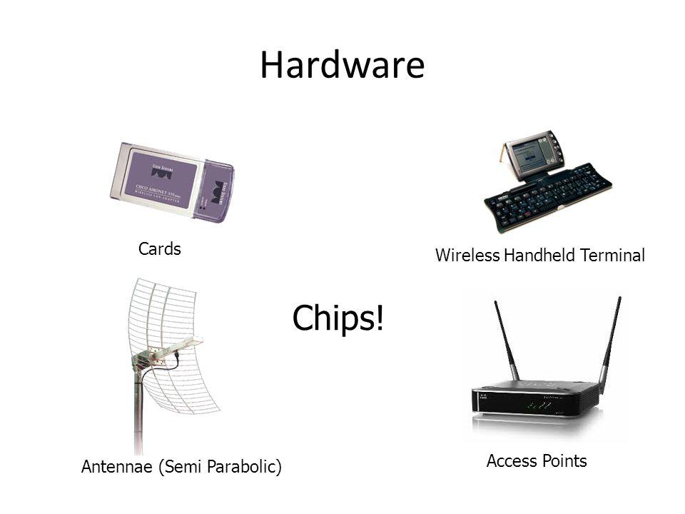Hardware Cards Wireless Handheld Terminal Antennae (Semi Parabolic) Access Points Chips!