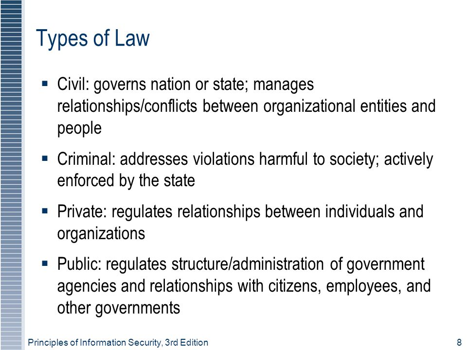 Principles of Information Security, 3rd Edition39 Summary  Laws: rules that mandate or prohibit certain behavior in society; drawn from ethics  Ethics: define socially acceptable behaviors; based on cultural mores (fixed moral attitudes or customs of a particular group)   Types of law: civil, criminal, private, public