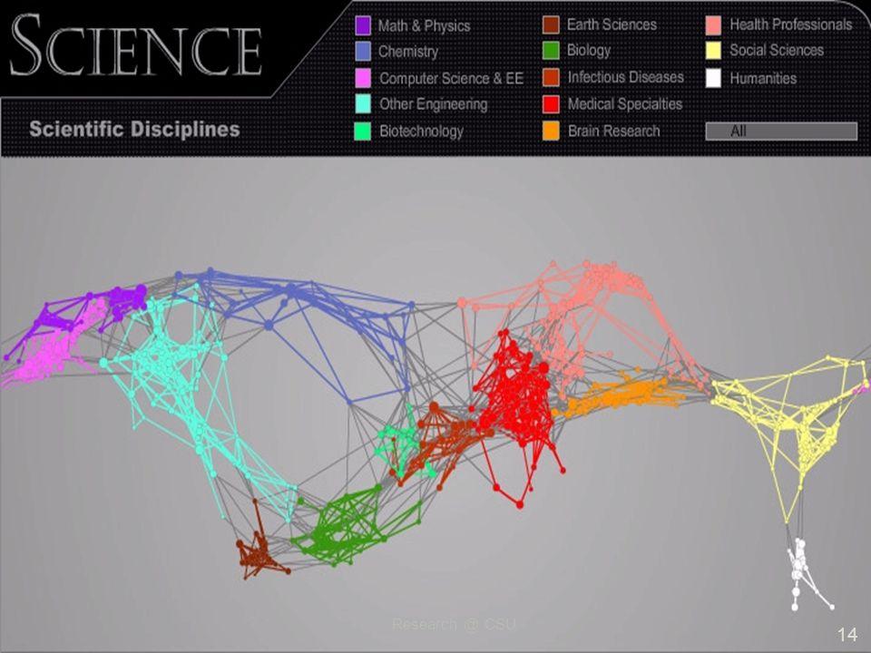 Research @ CSU 14