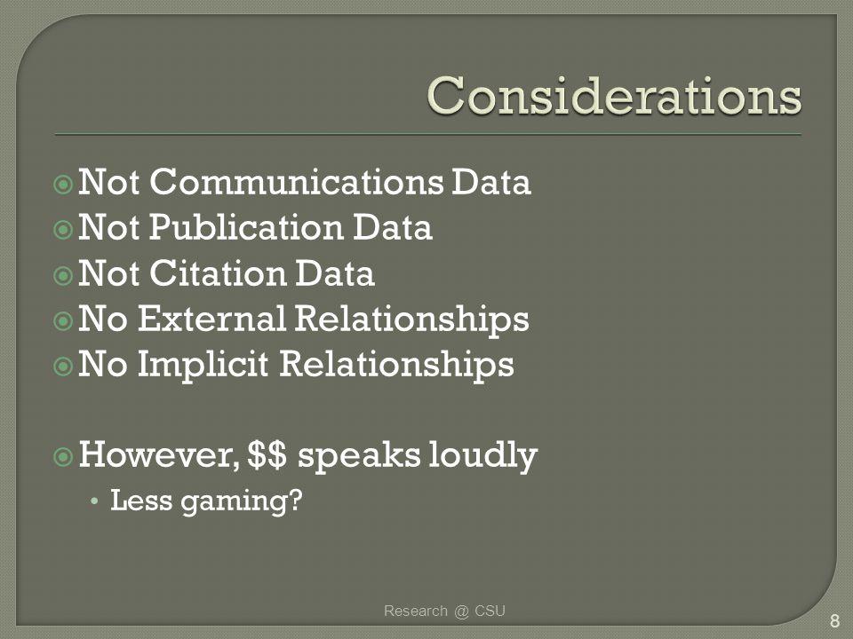  Not Communications Data  Not Publication Data  Not Citation Data  No External Relationships  No Implicit Relationships  However, $$ speaks loud