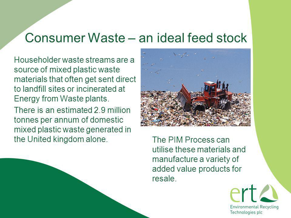 Consumer Waste – an ideal feed stock Householder waste streams are a source of mixed plastic waste materials that often get sent direct to landfill si