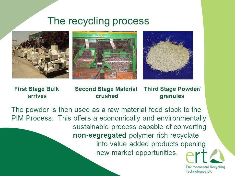 The recycling process First Stage Bulk arrives Second Stage Material crushed Third Stage Powder/ granules The powder is then used as a raw material fe