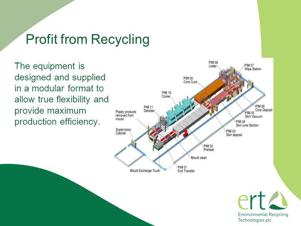 Profit from Recycling The equipment is designed and supplied in a modular format to allow true flexibility and provide maximum production efficiency.