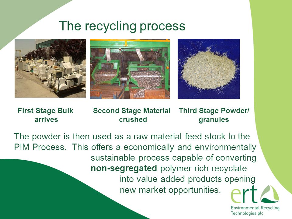 The recycling process First Stage Bulk arrives Second Stage Material crushed Third Stage Powder/ granules The powder is then used as a raw material feed stock to the PIM Process.