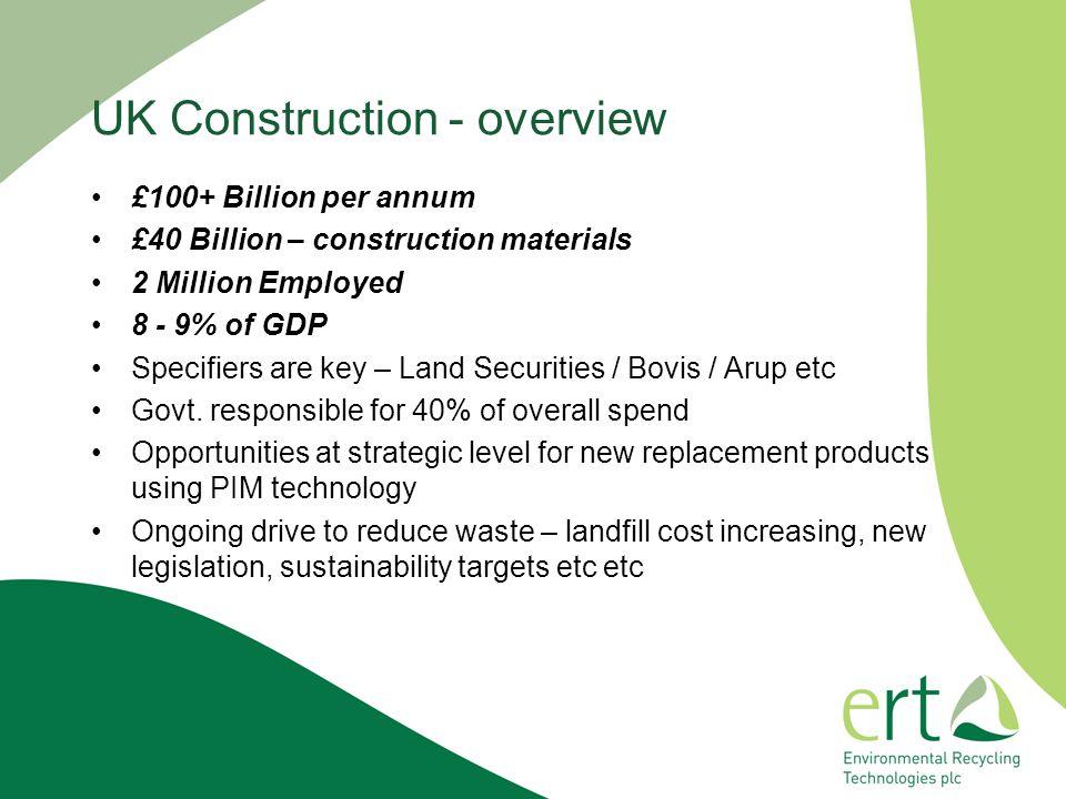 UK Construction - overview £100+ Billion per annum £40 Billion – construction materials 2 Million Employed 8 - 9% of GDP Specifiers are key – Land Sec