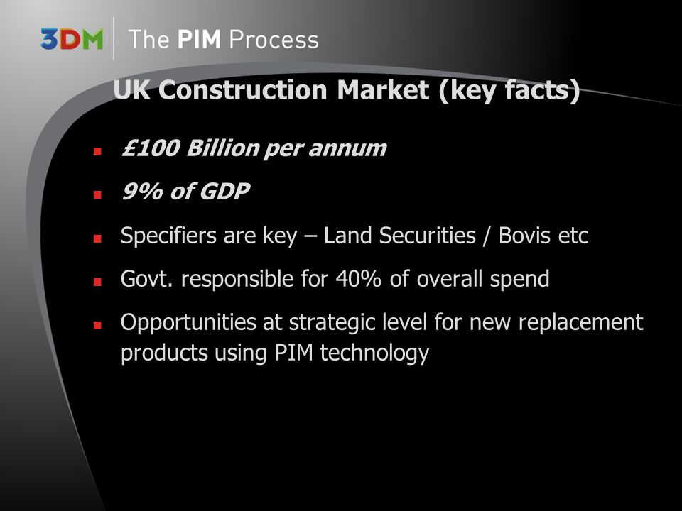 £100 Billion per annum 9% of GDP Specifiers are key – Land Securities / Bovis etc Govt.
