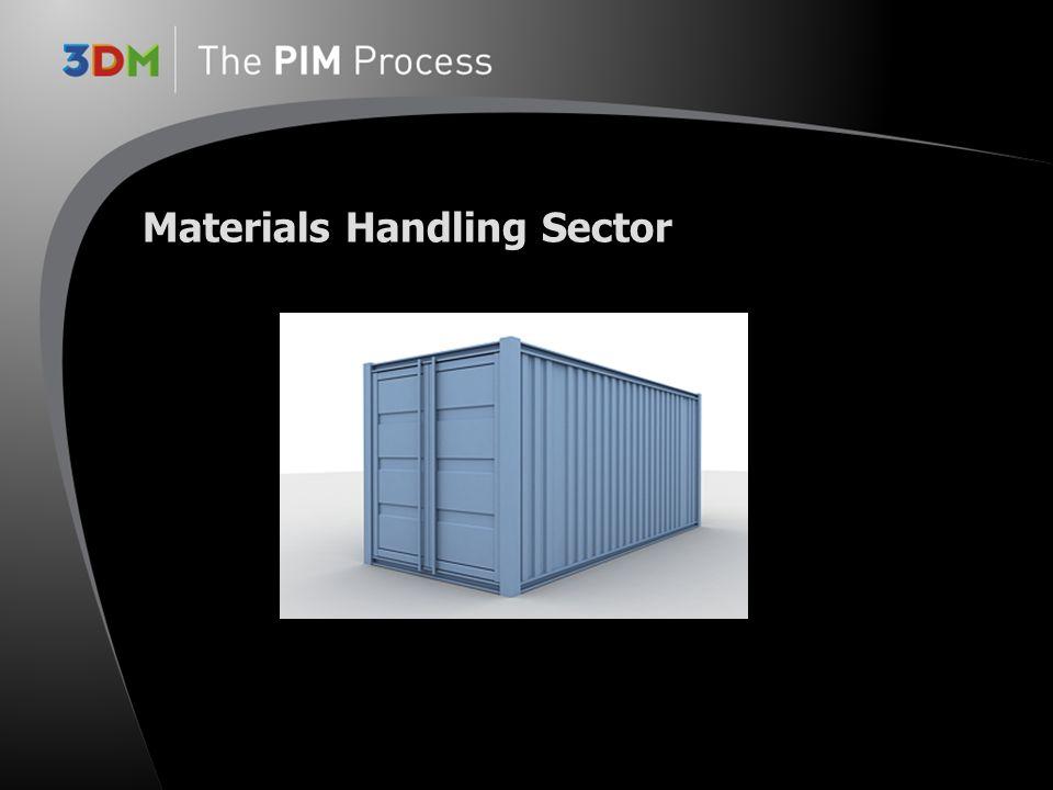 Materials Handling Sector