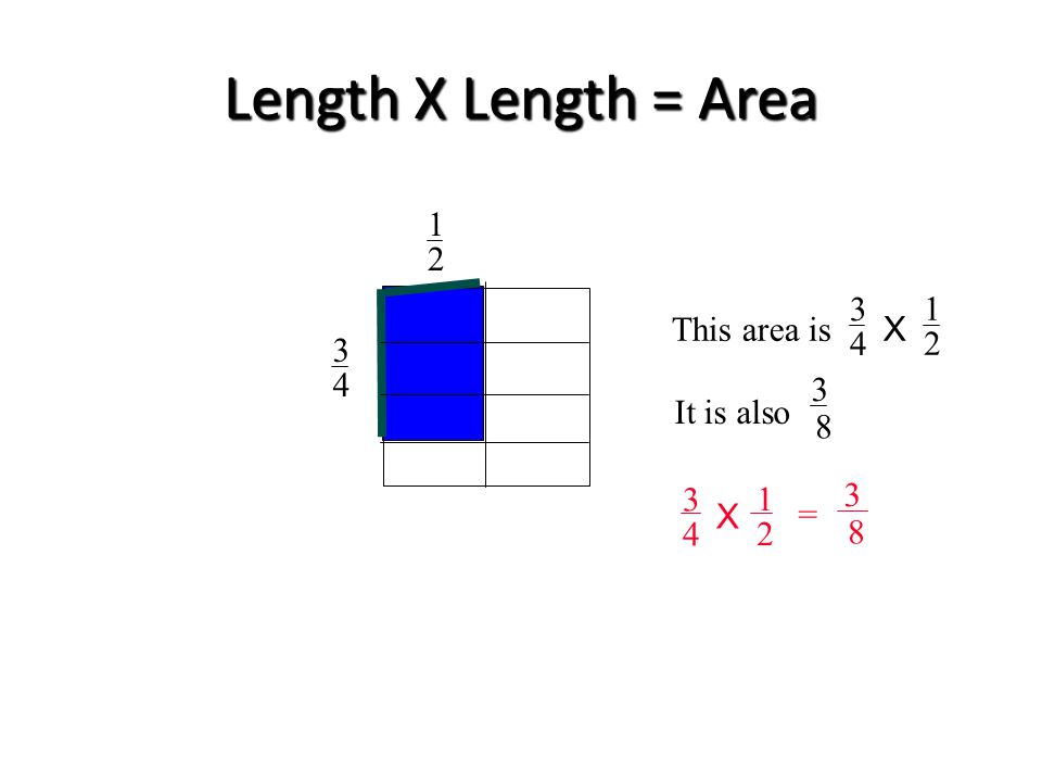 Length X Length = Area This area is X 3 4 1 2 3 4 1 2 It is also 3 8 3 4 1 2 X = 3 8