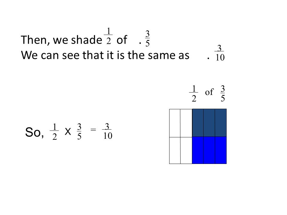 Then, we shade of. We can see that it is the same as. 3 5 3 5 1 2 of 1 2 3 10 3 = 3 5 X 1 2 So,