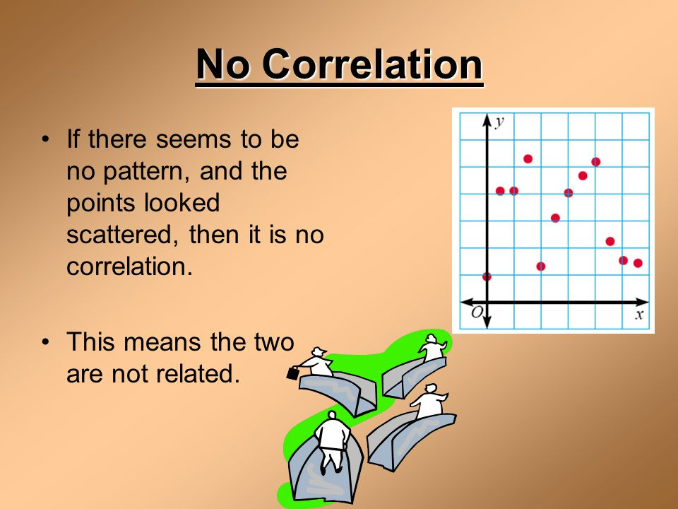 No Correlation If there seems to be no pattern, and the points looked scattered, then it is no correlation. This means the two are not related.