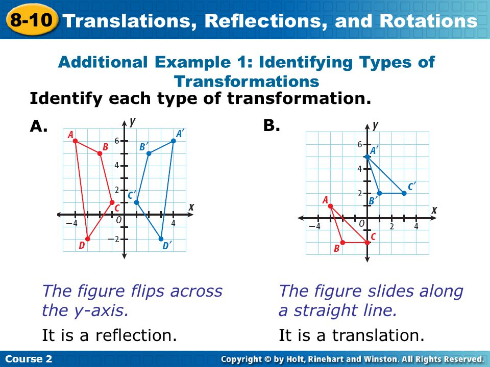 Identify each type of transformation. Additional Example 1: Identifying Types of Transformations The figure flips across the y-axis. A. B. It is a tra