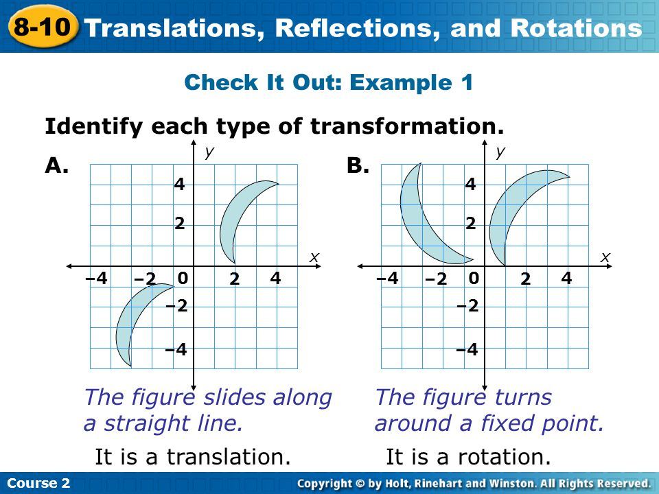 Check It Out: Example 1 Identify each type of transformation.