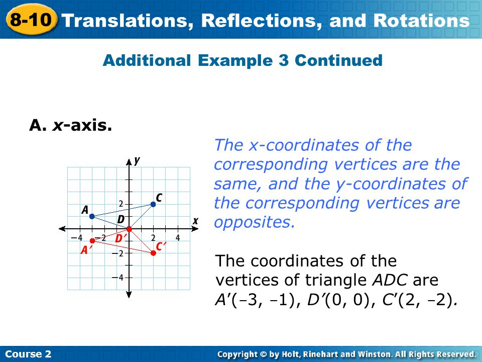 A. x-axis. Additional Example 3 Continued The x-coordinates of the corresponding vertices are the same, and the y-coordinates of the corresponding ver