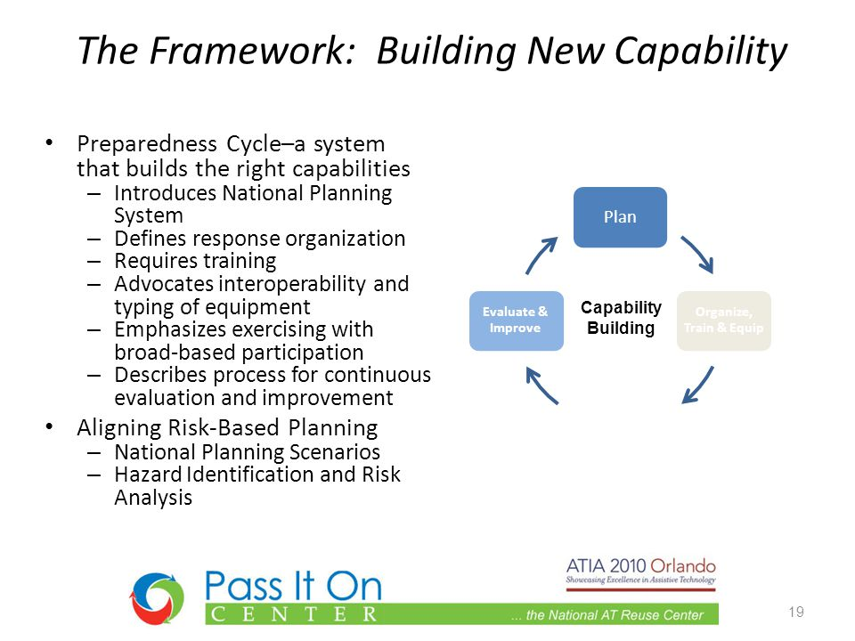 The Framework: Building New Capability Preparedness Cycle–a system that builds the right capabilities – Introduces National Planning System – Defines response organization – Requires training – Advocates interoperability and typing of equipment – Emphasizes exercising with broad-based participation – Describes process for continuous evaluation and improvement Aligning Risk-Based Planning – National Planning Scenarios – Hazard Identification and Risk Analysis 19 Plan Organize, Train & Equip Exercise Evaluate & Improve Capability Building