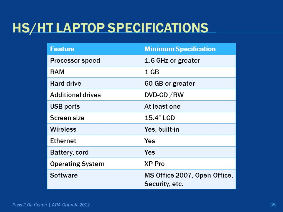 HS/HT LAPTOP SPECIFICATIONS FeatureMinimum Specification Processor speed1.6 GHz or greater RAM1 GB Hard drive60 GB or greater Additional drivesDVD-CD /RW USB portsAt least one Screen size15.4 LCD WirelessYes, built-in EthernetYes Battery, cordYes Operating SystemXP Pro SoftwareMS Office 2007, Open Office, Security, etc.