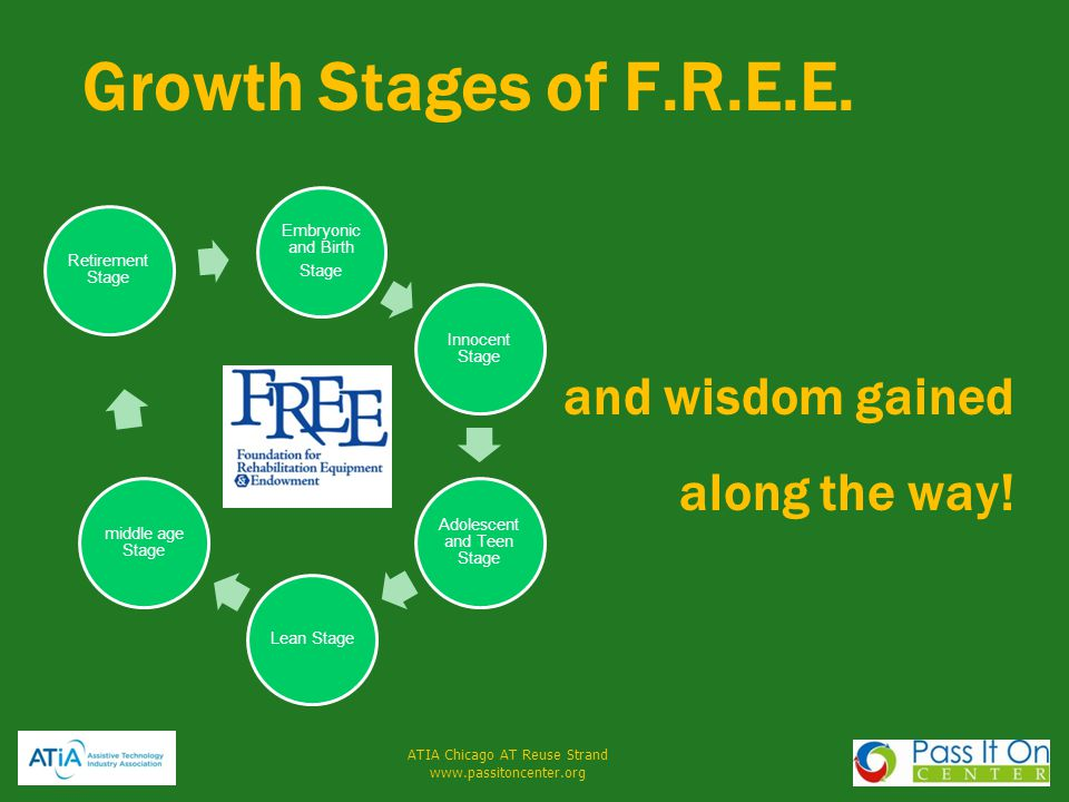 How F.R.E.E.Started Embryonic through Birth Stage In the beginning…..