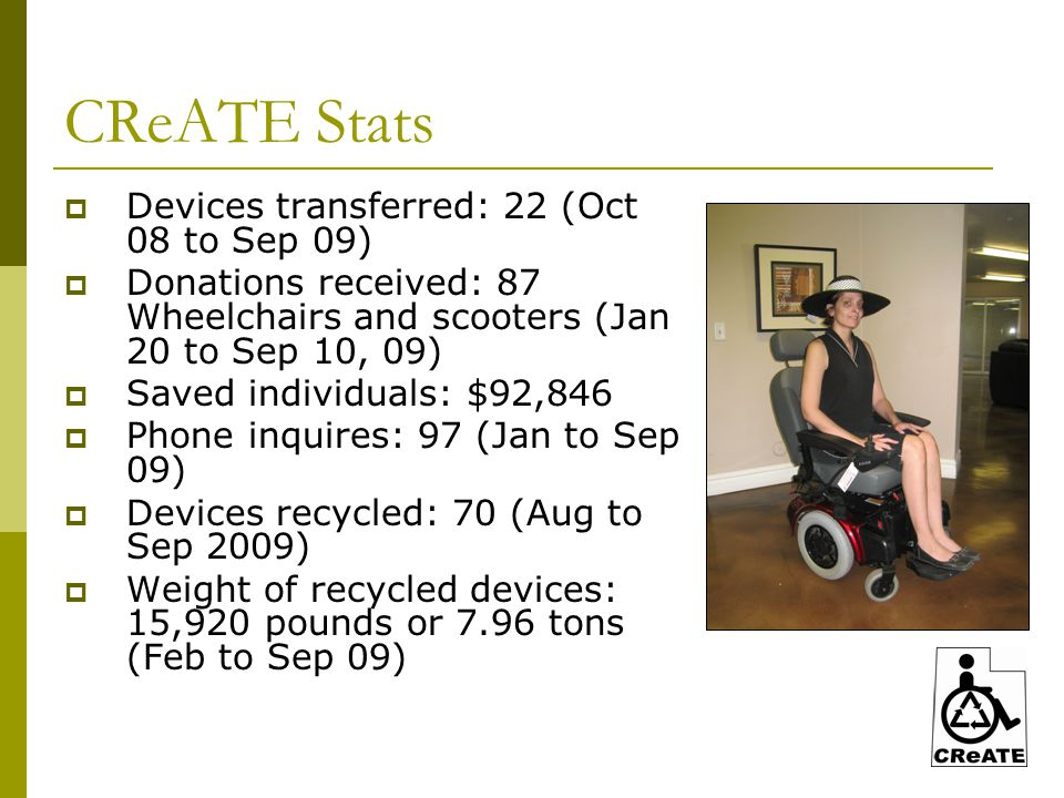 CReATE Stats  Devices transferred: 22 (Oct 08 to Sep 09)  Donations received: 87 Wheelchairs and scooters (Jan 20 to Sep 10, 09)  Saved individuals: $92,846  Phone inquires: 97 (Jan to Sep 09)  Devices recycled: 70 (Aug to Sep 2009)  Weight of recycled devices: 15,920 pounds or 7.96 tons (Feb to Sep 09)