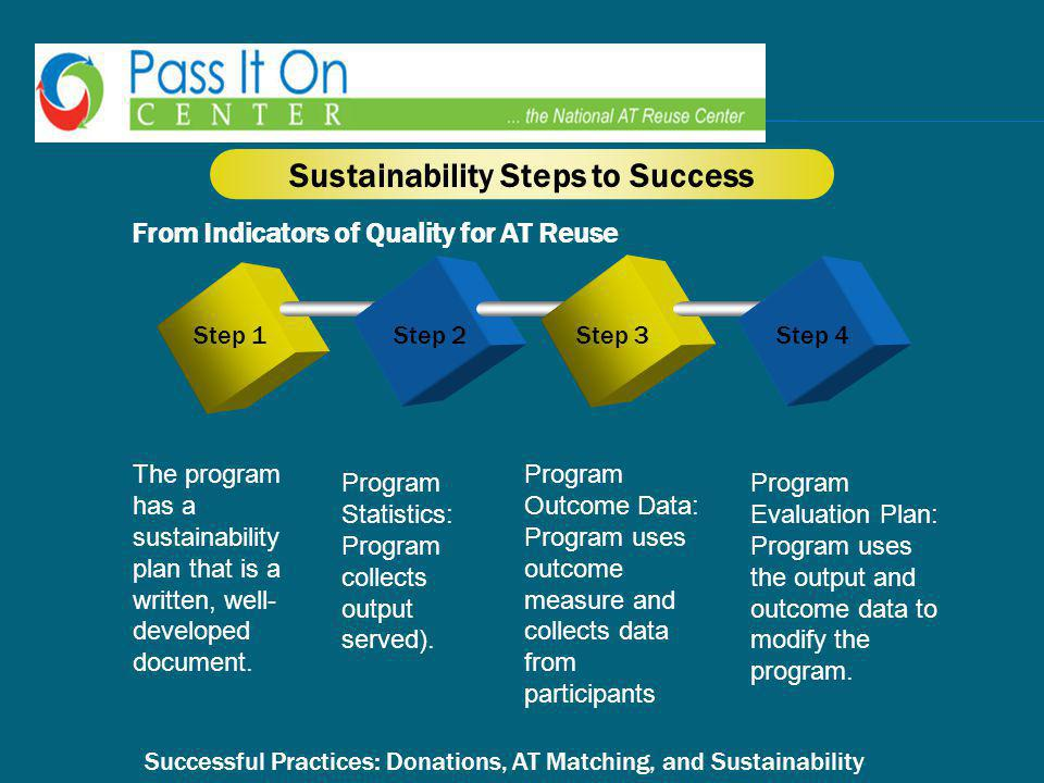 Step 1Step 2Step 3Step 4 Successful Practices: Donations, AT Matching, and Sustainability From Indicators of Quality for AT Reuse The program has a sustainability plan that is a written, well- developed document.