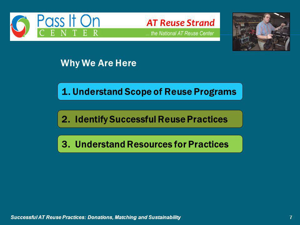 AT Reuse Strand 1. Understand Scope of Reuse Programs 2.