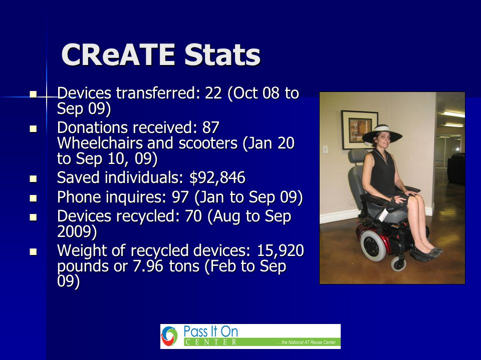 CReATE Stats Devices transferred: 22 (Oct 08 to Sep 09) Devices transferred: 22 (Oct 08 to Sep 09) Donations received: 87 Wheelchairs and scooters (Jan 20 to Sep 10, 09) Donations received: 87 Wheelchairs and scooters (Jan 20 to Sep 10, 09) Saved individuals: $92,846 Saved individuals: $92,846 Phone inquires: 97 (Jan to Sep 09) Phone inquires: 97 (Jan to Sep 09) Devices recycled: 70 (Aug to Sep 2009) Devices recycled: 70 (Aug to Sep 2009) Weight of recycled devices: 15,920 pounds or 7.96 tons (Feb to Sep 09) Weight of recycled devices: 15,920 pounds or 7.96 tons (Feb to Sep 09)