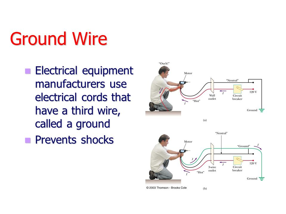 Ground Wire Electrical equipment manufacturers use electrical cords that have a third wire, called a ground Electrical equipment manufacturers use ele