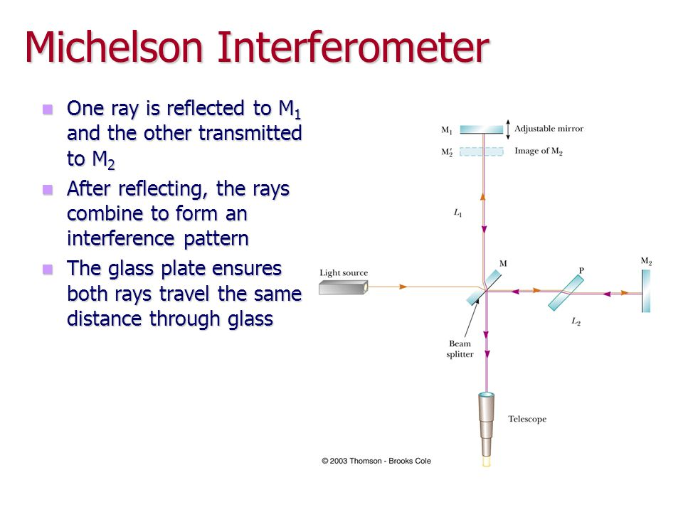 Michelson Interferometer One ray is reflected to M 1 and the other transmitted to M 2 One ray is reflected to M 1 and the other transmitted to M 2 Aft