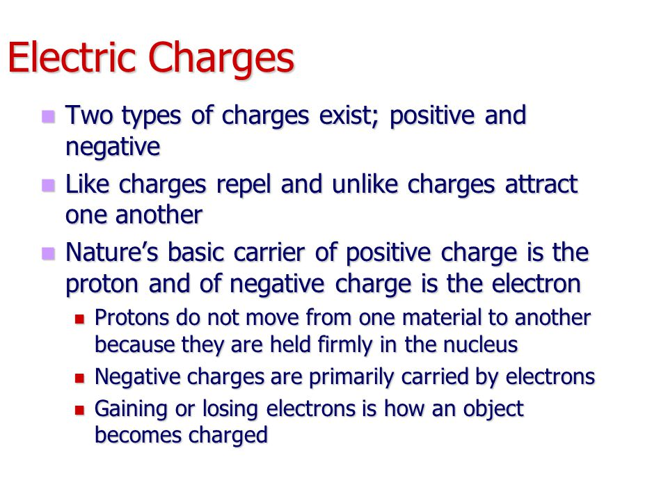 Electric Charges Two types of charges exist; positive and negative Two types of charges exist; positive and negative Like charges repel and unlike cha