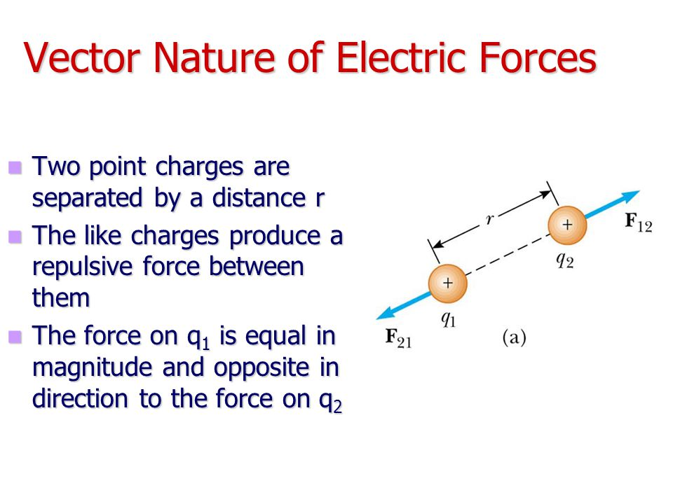 Vector Nature of Electric Forces Two point charges are separated by a distance r Two point charges are separated by a distance r The like charges prod