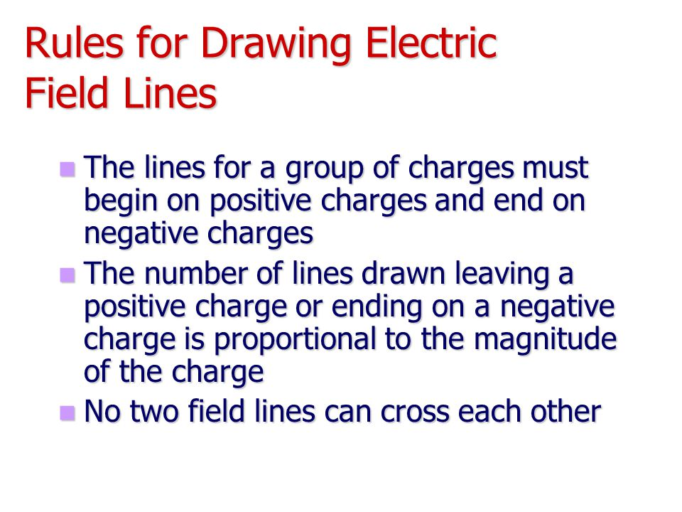 Rules for Drawing Electric Field Lines The lines for a group of charges must begin on positive charges and end on negative charges The lines for a gro