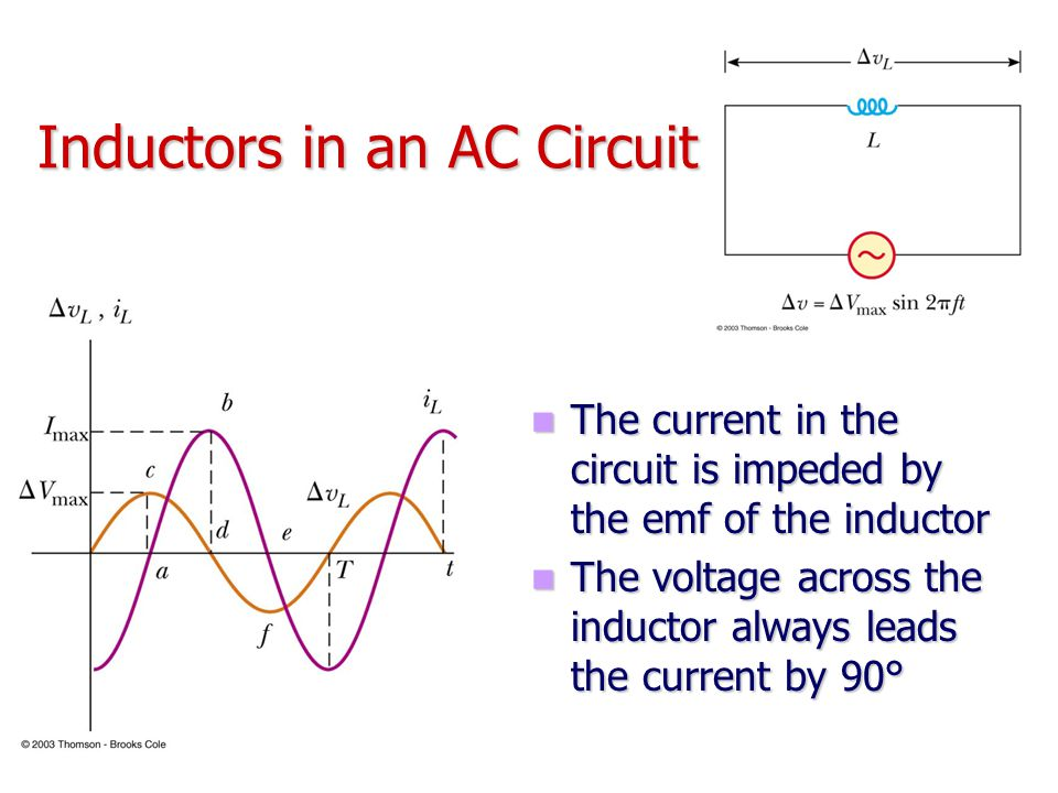 Inductors in an AC Circuit The current in the circuit is impeded by the emf of the inductor The current in the circuit is impeded by the emf of the in