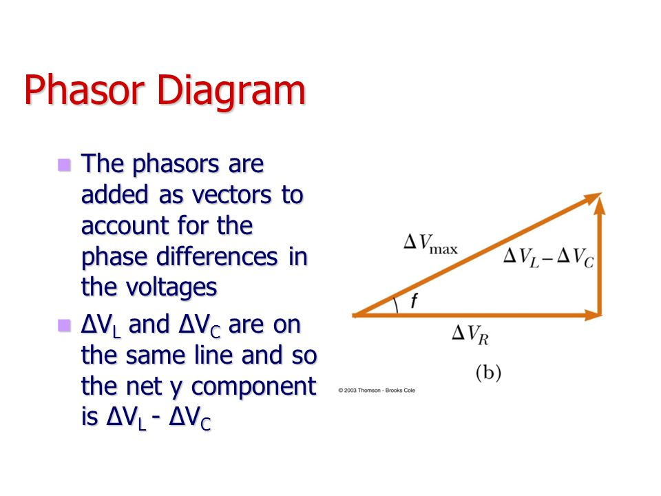 Phasor Diagram The phasors are added as vectors to account for the phase differences in the voltages The phasors are added as vectors to account for t