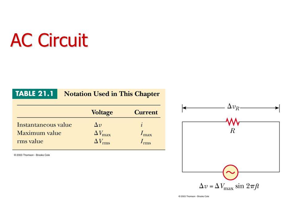 Resistor in an AC Circuit