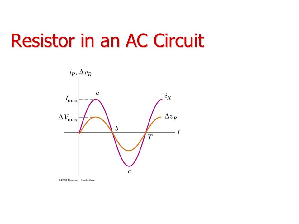 Resistors in an AC Circuit The direction of the current has no effect on the behavior of the resistor The direction of the current has no effect on the behavior of the resistor The rate at which electrical energy is dissipated in the circuit is given by The rate at which electrical energy is dissipated in the circuit is given by P = i 2 R P = i 2 R